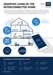GROHE_Infographic_SmartHome_branded.png