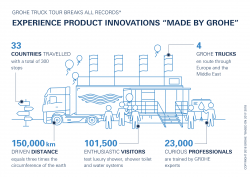 180319-Grohe-Infographic-RZ-EN-Without-Logo.png
